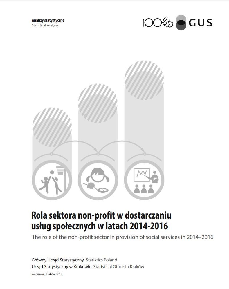 Rola sektora non-profit w dostarczaniu usług społecznych w latach 2014-2016